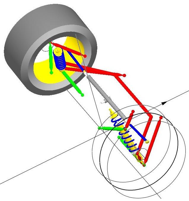 Suspension design software SuspTypes